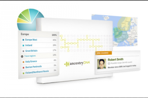CHILD Magazines – Win an Ancestrydna Test Kit (prize valued at $129)