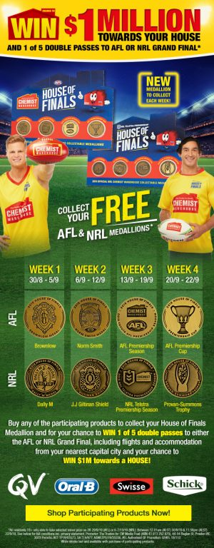 Chemist Warehouse – Kick to Win 1 of 2 major prizes and 1 of 10 minor prizes